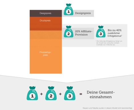 blog_comission_graphic_de1